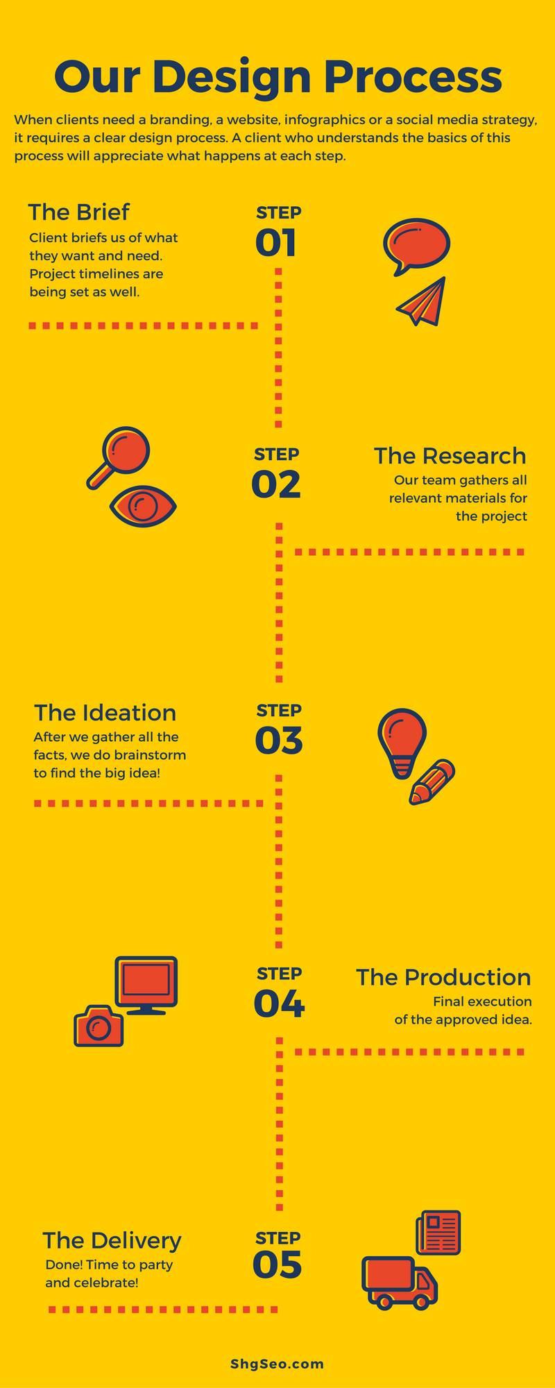 infographics-process-steps